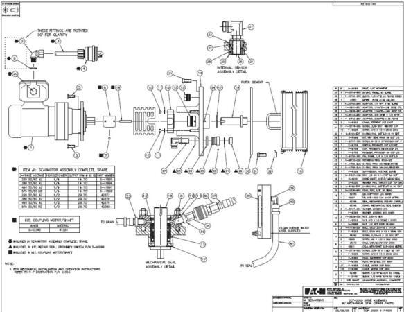 Eaton DCF-2000 spare parts diagrams