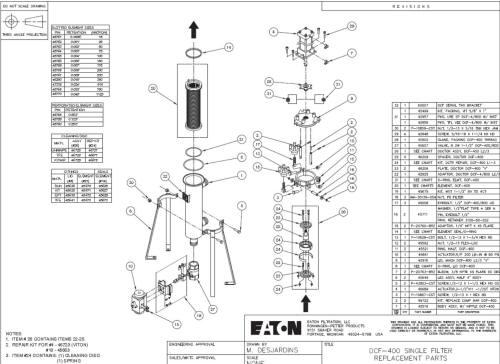 Eaton/Ronningen-Petter DCF-400 spare parts diagram