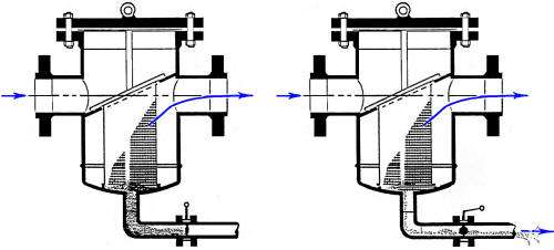 How a flushing strainer works